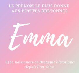 Emma, prénom féminin le plus donné en Bretagne.