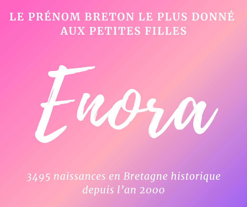Enora, le prénom breton féminin le plus populaire.